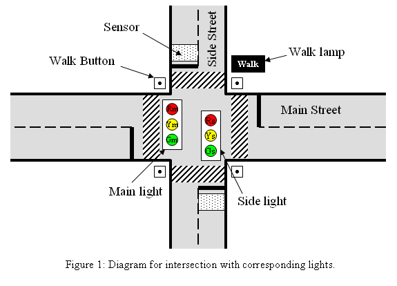 6.111 lab #3 pid controller wiring diagrams traffic light signal controller wiring diagrams