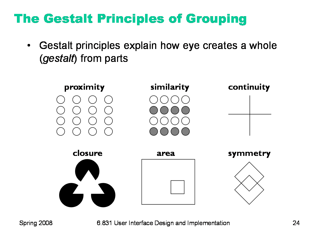 Principles of grouping
